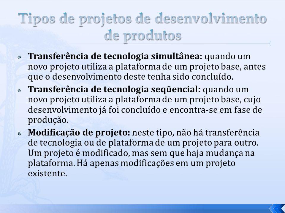 Transferência de tecnologia simultânea: quando um novo projeto utiliza a plataforma de um projeto base, antes que o desenvolvimento deste tenha sido c