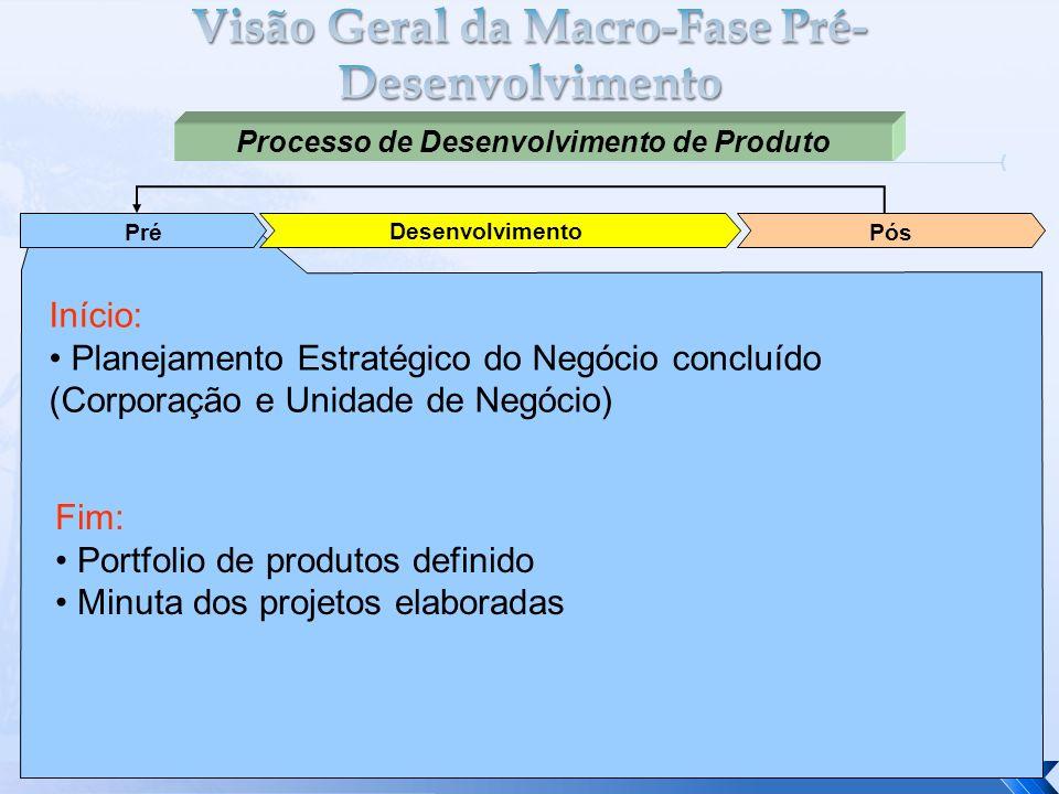 Desenvolvimento PósPré Processo de Desenvolvimento de Produto Início: Planejamento Estratégico do Negócio concluído (Corporação e Unidade de Negócio)