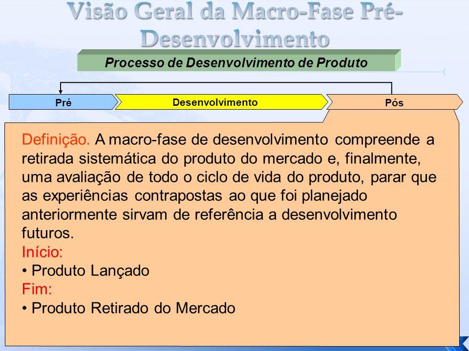 Desenvolvimento PósPré Processo de Desenvolvimento de Produto Definição. A macro-fase de desenvolvimento compreende a retirada sistemática do produto