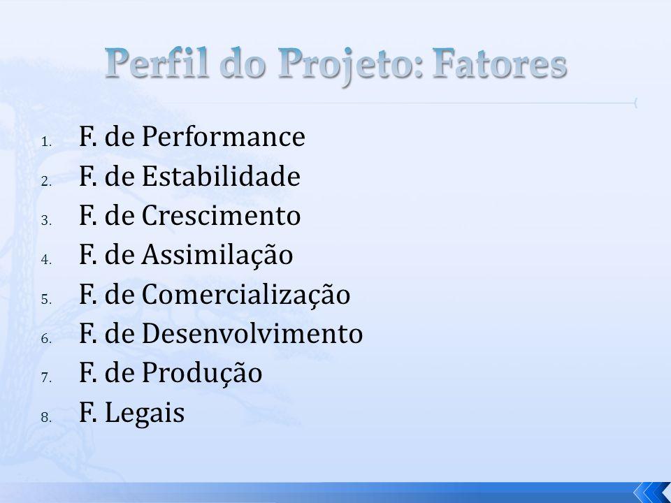 1. F. de Performance 2. F. de Estabilidade 3. F. de Crescimento 4. F. de Assimilação 5. F. de Comercialização 6. F. de Desenvolvimento 7. F. de Produç