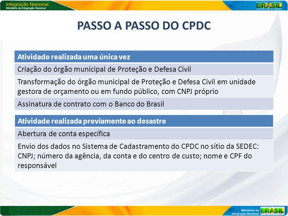 PASSO A PASSO DO CPDC Atividade realizada uma única vez Criação do órgão municipal de Proteção e Defesa Civil Transformação do órgão municipal de Prot