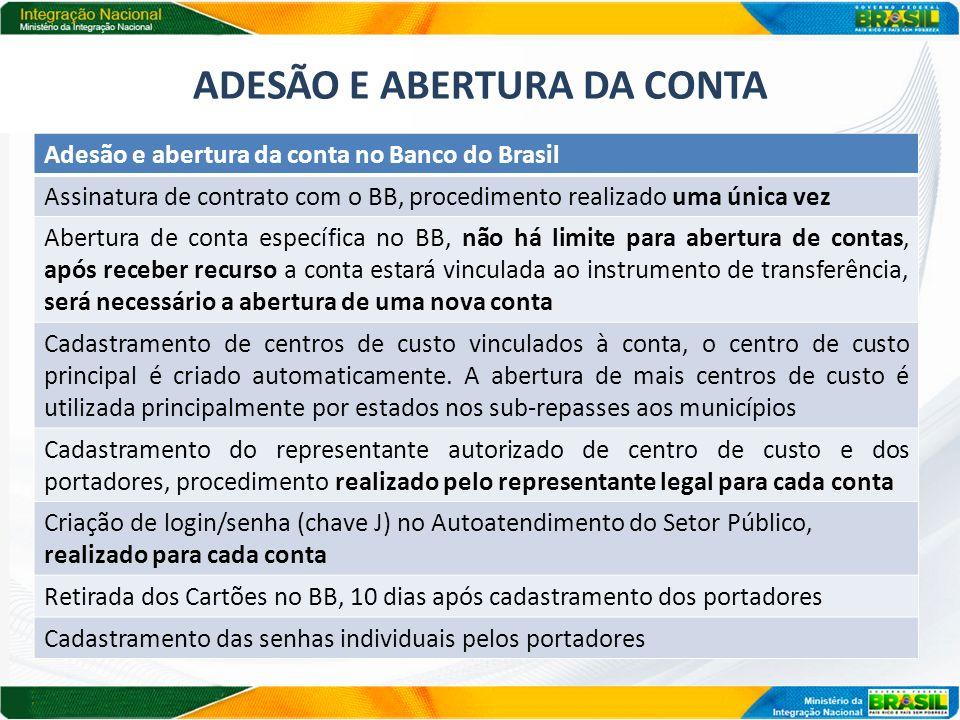 ADESÃO E ABERTURA DA CONTA Adesão e abertura da conta no Banco do Brasil Assinatura de contrato com o BB, procedimento realizado uma única vez Abertur