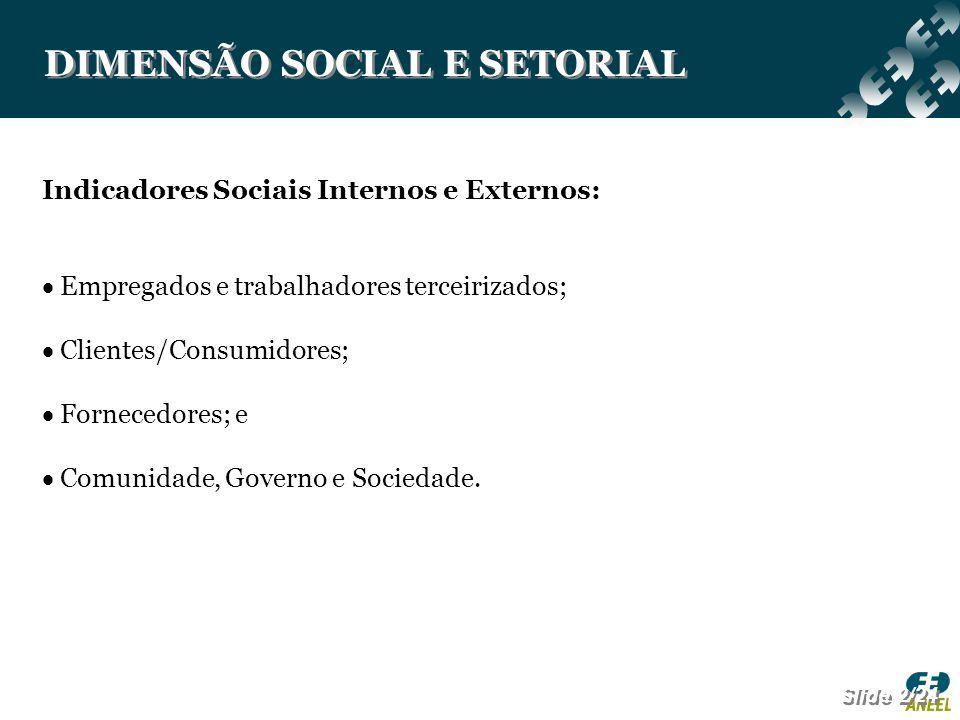 DIMENSÃO SOCIAL E SETORIAL Slide 2/24 Indicadores Sociais Internos e Externos: Empregados e trabalhadores terceirizados; Clientes/Consumidores; Fornec
