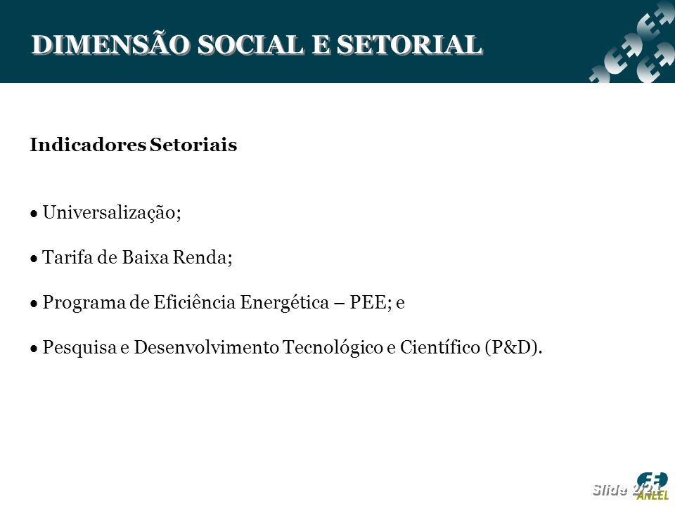 DIMENSÃO SOCIAL E SETORIAL Slide 2/24 Indicadores Setoriais Universalização; Tarifa de Baixa Renda; Programa de Eficiência Energética – PEE; e Pesquis