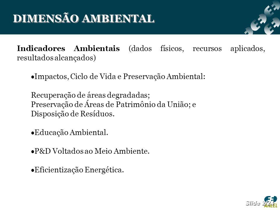 DIMENSÃO AMBIENTAL Slide 2/24 Indicadores Ambientais (dados físicos, recursos aplicados, resultados alcançados) Impactos, Ciclo de Vida e Preservação