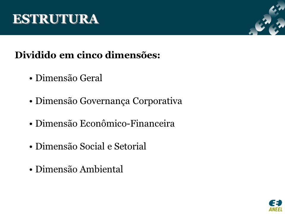 Dividido em cinco dimensões: Dimensão Geral Dimensão Governança Corporativa Dimensão Econômico-Financeira Dimensão Social e Setorial Dimensão Ambienta