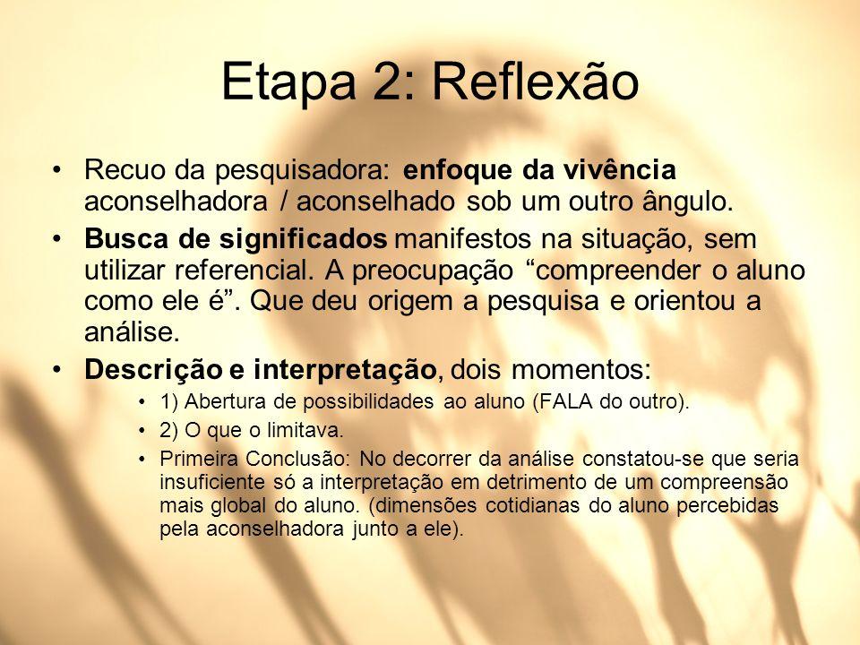 Etapa 2: Reflexão Recuo da pesquisadora: enfoque da vivência aconselhadora / aconselhado sob um outro ângulo. Busca de significados manifestos na situ