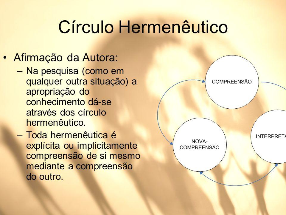 Círculo Hermenêutico Afirmação da Autora: –Na pesquisa (como em qualquer outra situação) a apropriação do conhecimento dá-se através dos círculo herme