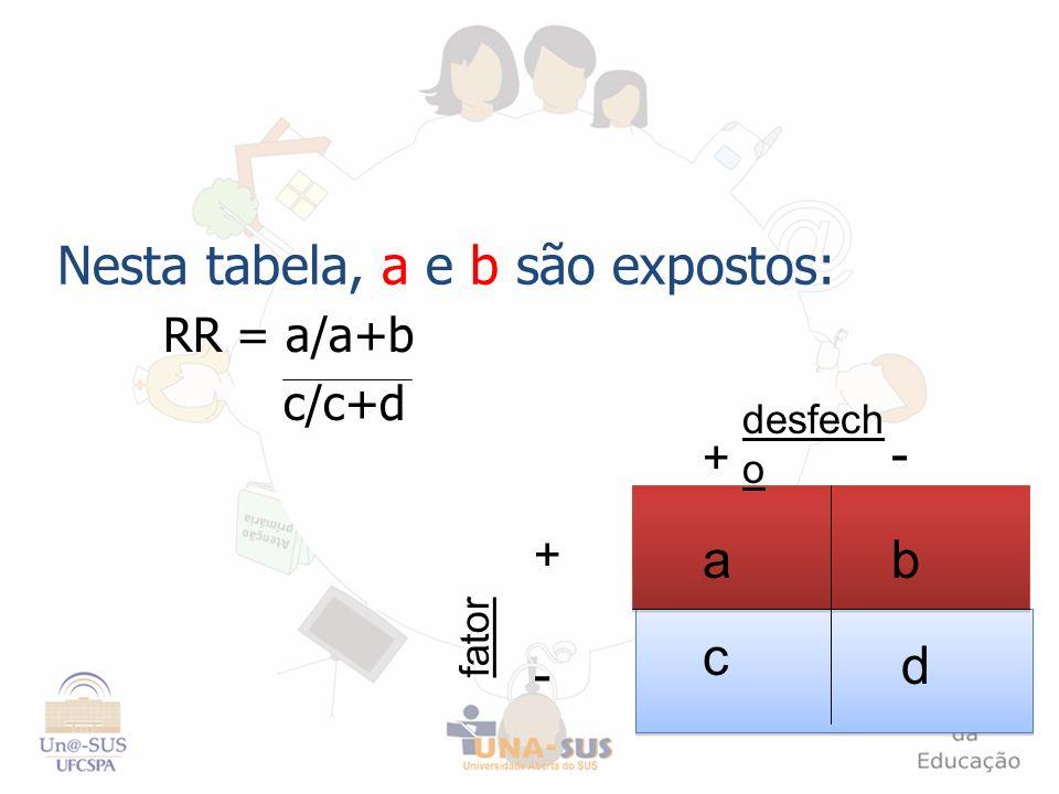 Nesta tabela, a e b são expostos: RR = a/a+b c/c+d + - - + fator desfech o c d ab