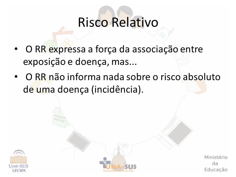 Risco Relativo O RR expressa a força da associação entre exposição e doença, mas... O RR não informa nada sobre o risco absoluto de uma doença (incidê