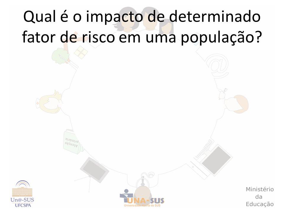 Qual é o impacto de determinado fator de risco em uma população?