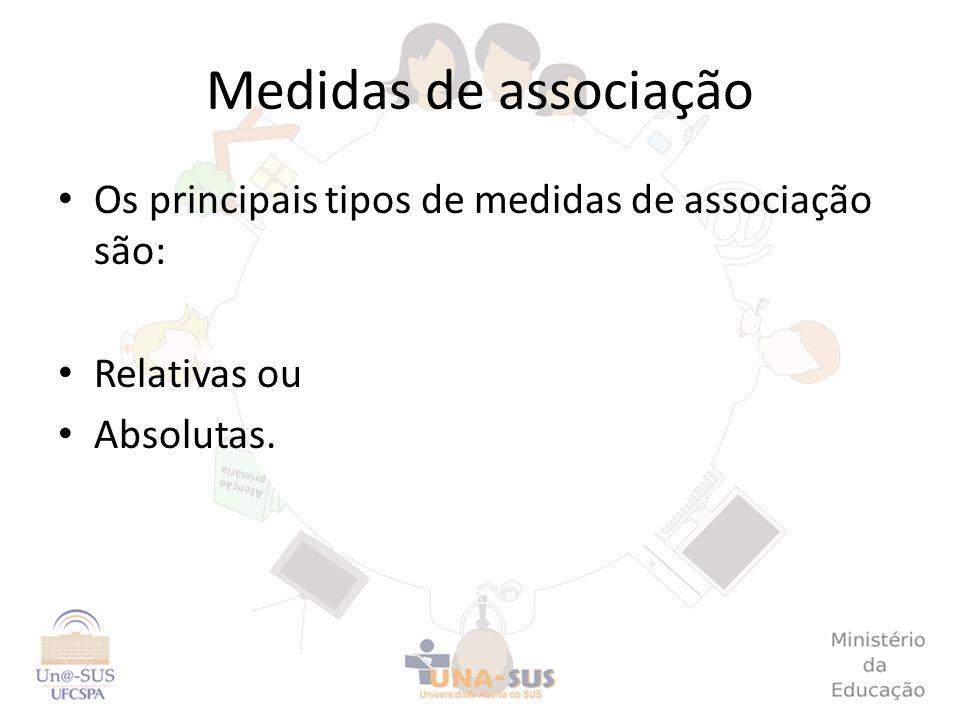 Medidas de associação Os principais tipos de medidas de associação são: Relativas ou Absolutas.