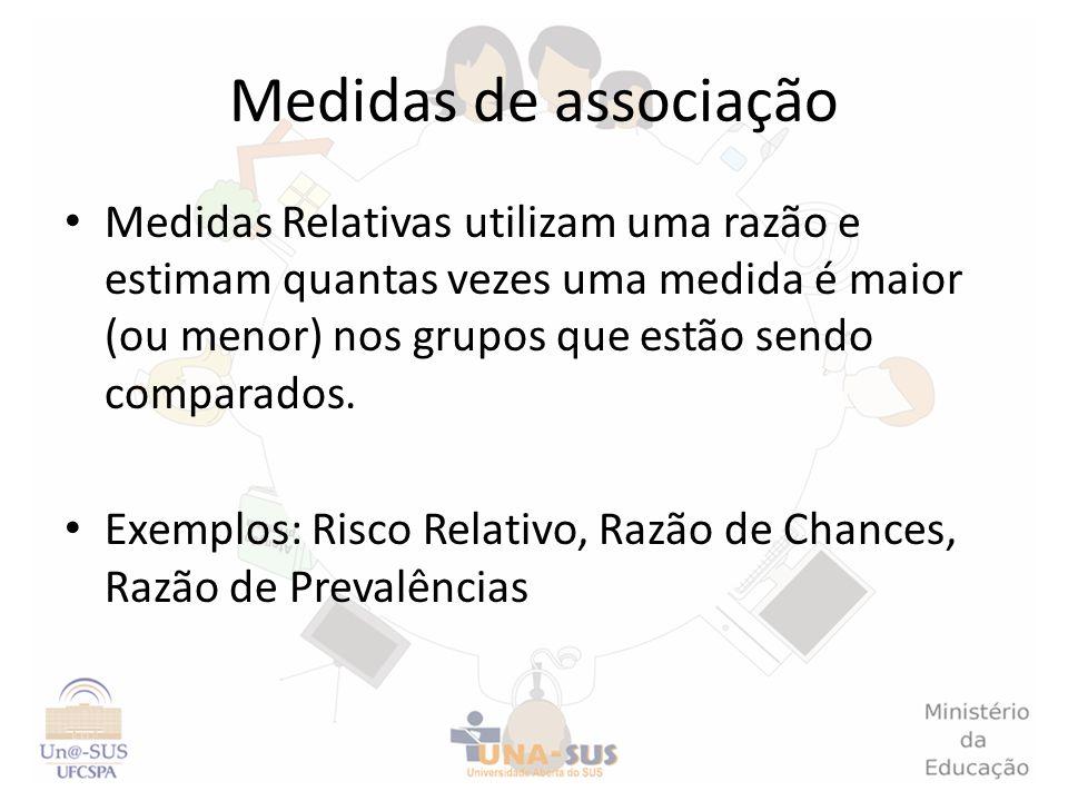 Medidas de associação Medidas Absolutas utilizam uma subtração e exprimem em uma escala absoluta a diferença de frequência dos desfechos entre os grupos que estão sendo comparados.