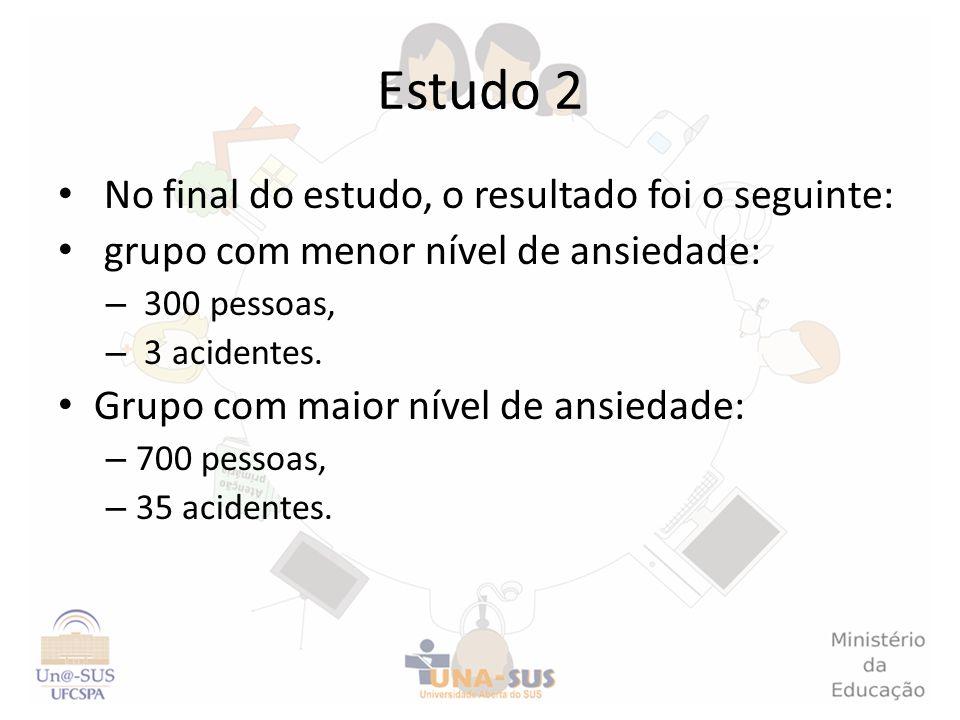 Estudo 2 No final do estudo, o resultado foi o seguinte: grupo com menor nível de ansiedade: – 300 pessoas, – 3 acidentes. Grupo com maior nível de an