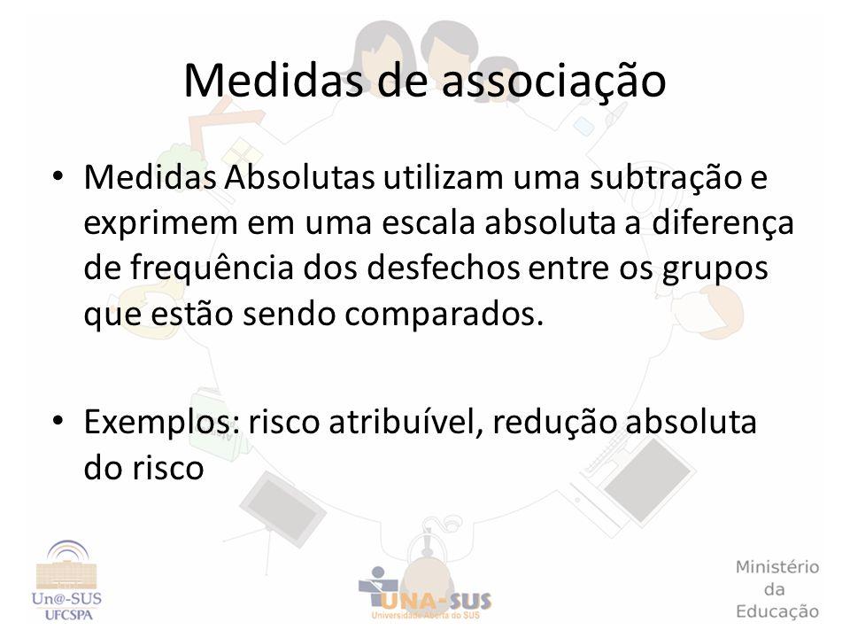 Medidas de associação Medidas Absolutas utilizam uma subtração e exprimem em uma escala absoluta a diferença de frequência dos desfechos entre os grup