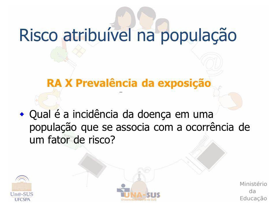 Risco atribuível na população RA X Prevalência da exposição Qual é a incidência da doença em uma população que se associa com a ocorrência de um fator