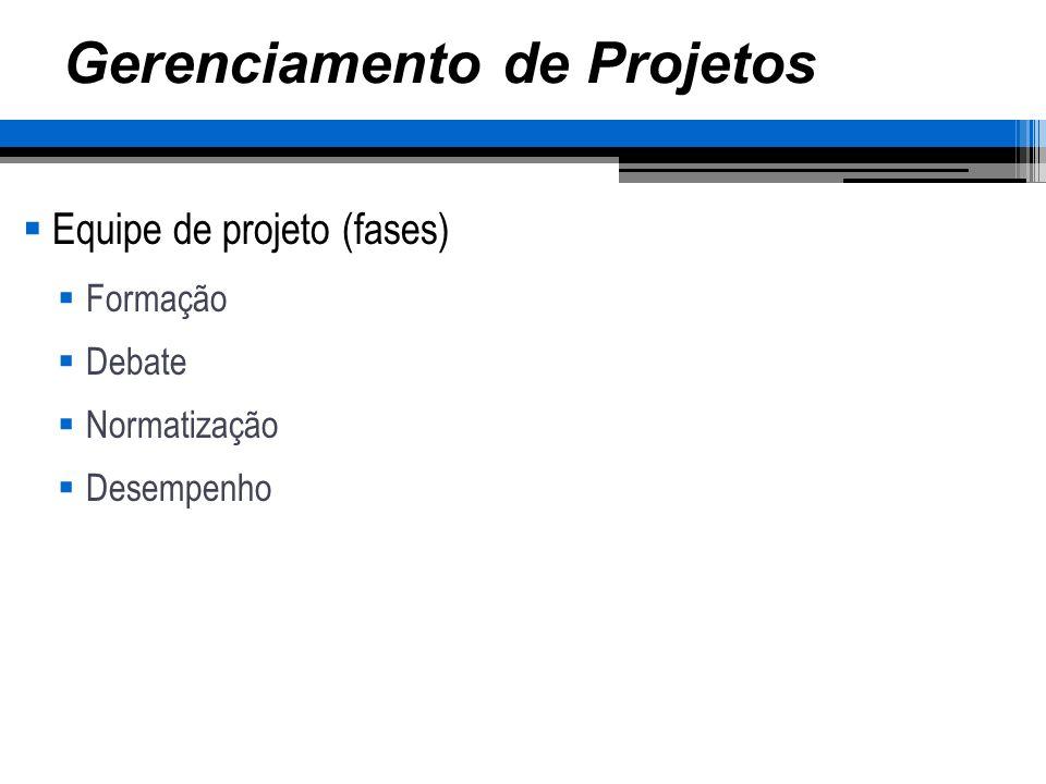 Gerenciamento de Projetos Equipe de projeto (fases) Formação Debate Normatização Desempenho