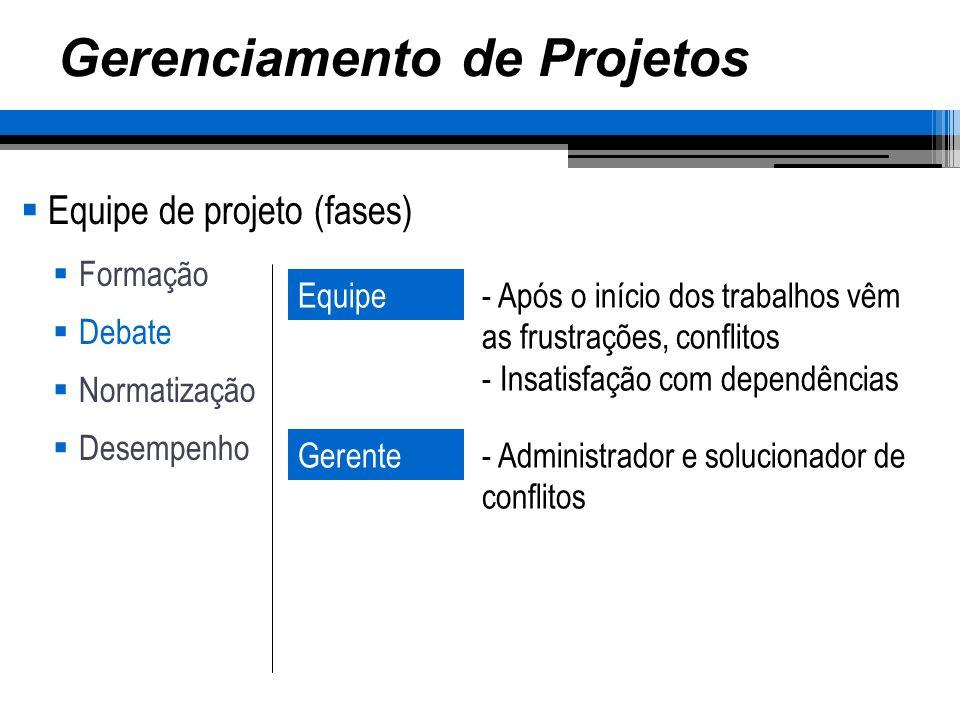 Gerenciamento de Projetos Equipe de projeto (fases) Formação Debate Normatização Desempenho Equipe- Após o início dos trabalhos vêm as frustrações, co