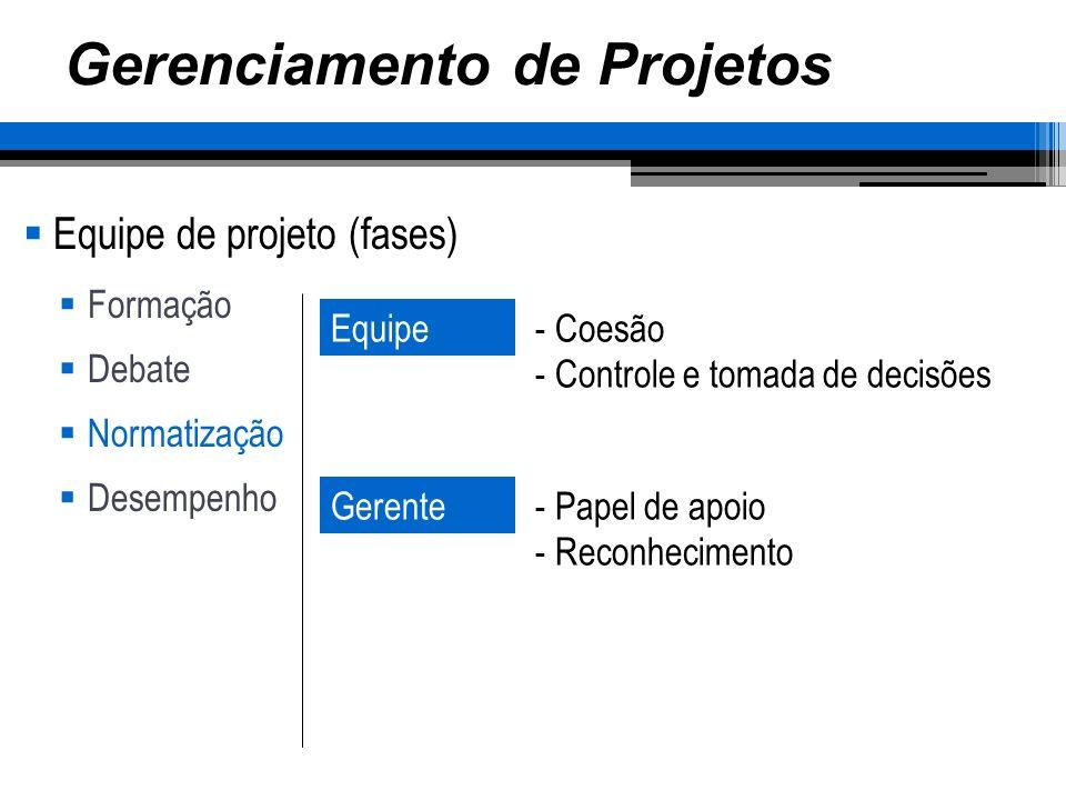 Gerenciamento de Projetos Equipe de projeto (fases) Formação Debate Normatização Desempenho Equipe- Coesão - Controle e tomada de decisões Gerente- Pa