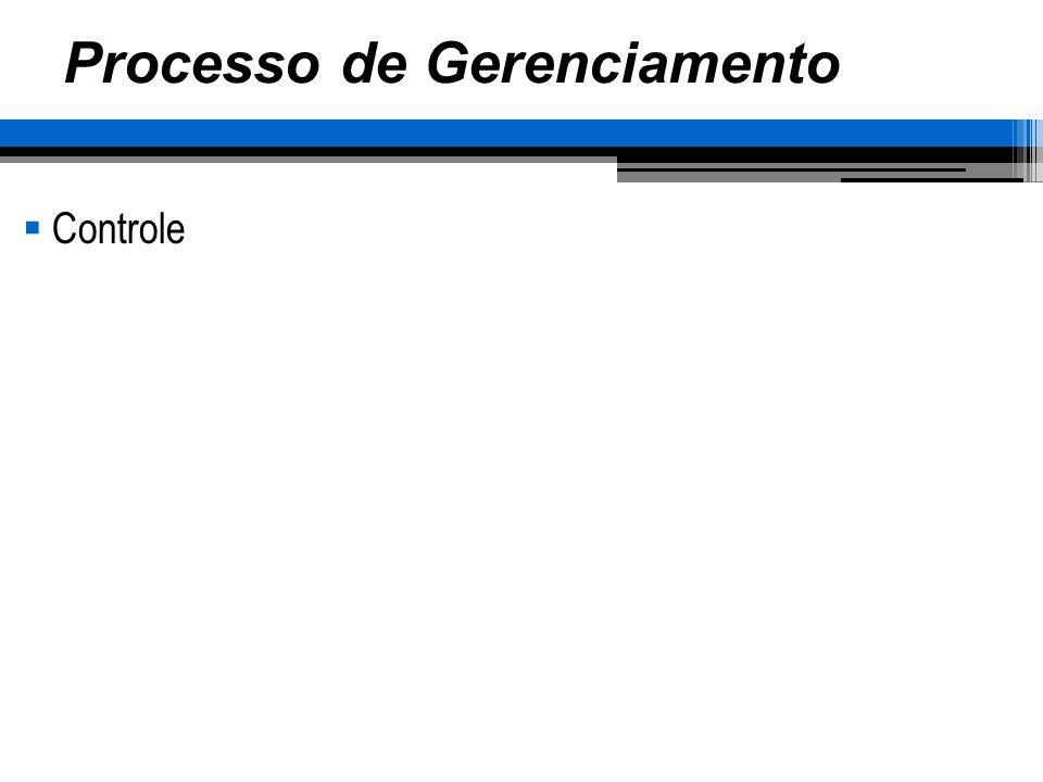 Processo de Gerenciamento Controle