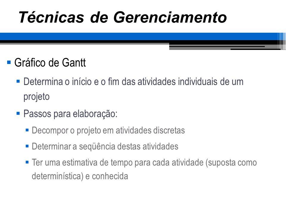 Gráfico de Gantt Determina o início e o fim das atividades individuais de um projeto Passos para elaboração: Decompor o projeto em atividades discreta