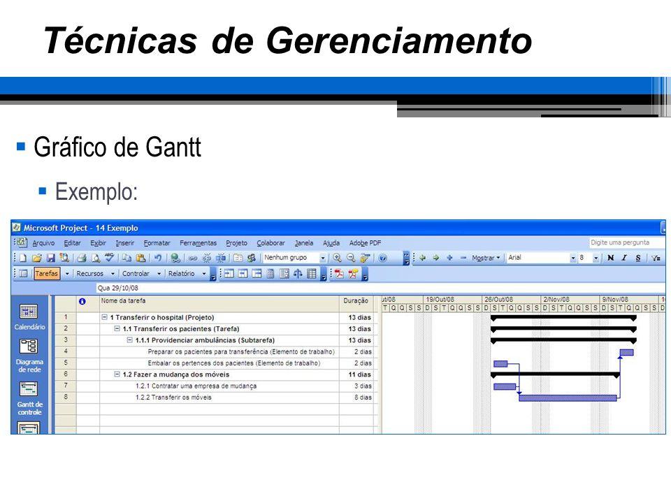 Técnicas de Gerenciamento Gráfico de Gantt Exemplo: