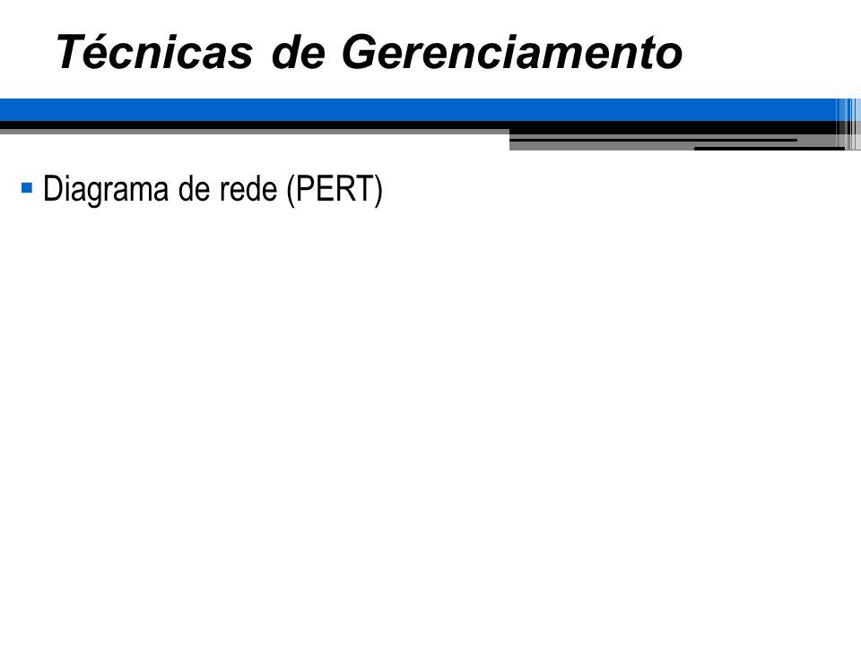 Técnicas de Gerenciamento Diagrama de rede (PERT)