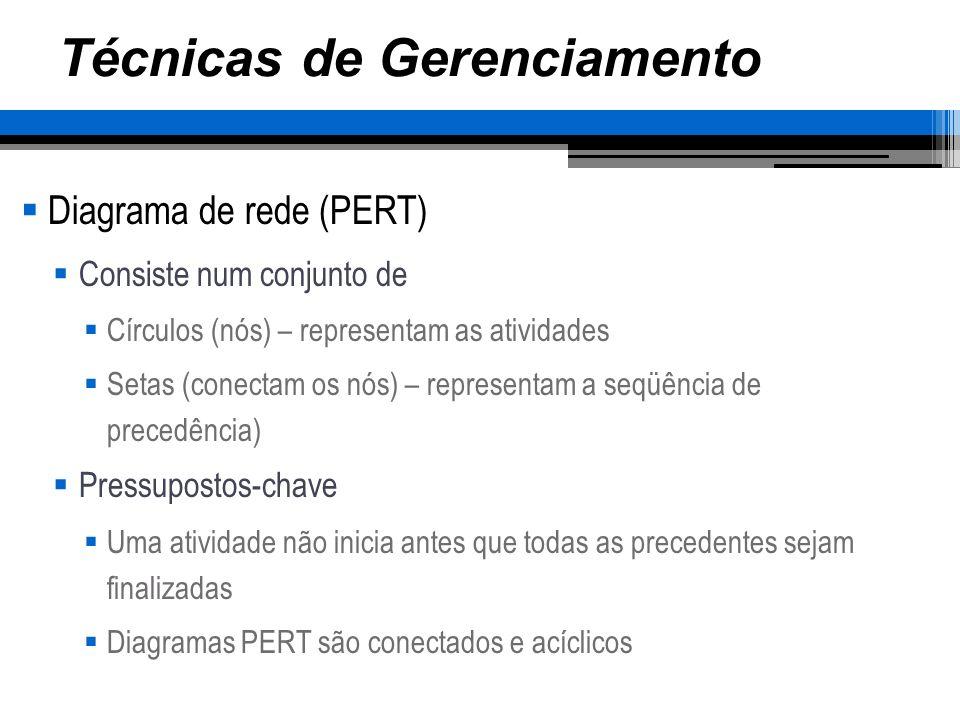 Técnicas de Gerenciamento Diagrama de rede (PERT) Consiste num conjunto de Círculos (nós) – representam as atividades Setas (conectam os nós) – repres