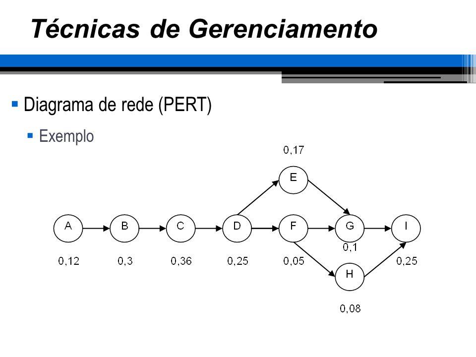 Técnicas de Gerenciamento Diagrama de rede (PERT) Exemplo