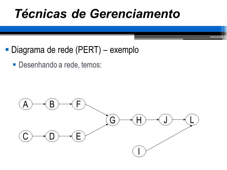 Técnicas de Gerenciamento Diagrama de rede (PERT) – exemplo Desenhando a rede, temos: AB CD G F E H JL I