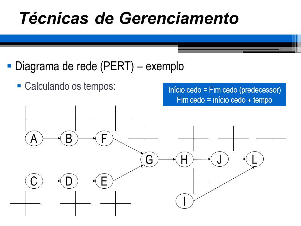 Técnicas de Gerenciamento Diagrama de rede (PERT) – exemplo Calculando os tempos: AB CD G F E H JL I Início cedo = Fim cedo (predecessor) Fim cedo = i