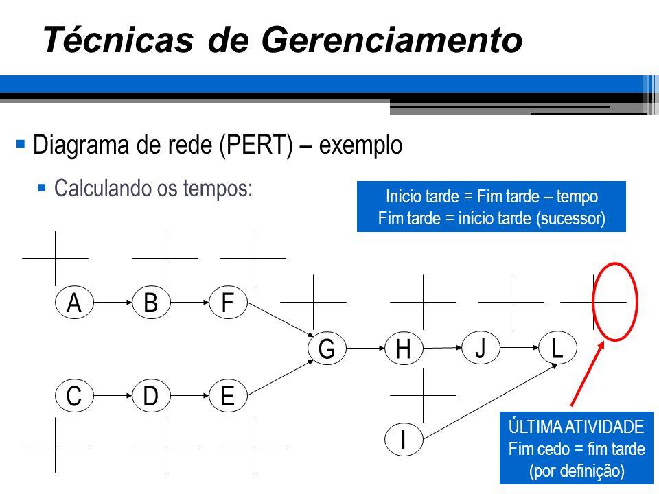 Técnicas de Gerenciamento Diagrama de rede (PERT) – exemplo Calculando os tempos: AB CD G F E H JL I Início tarde = Fim tarde – tempo Fim tarde = iníc