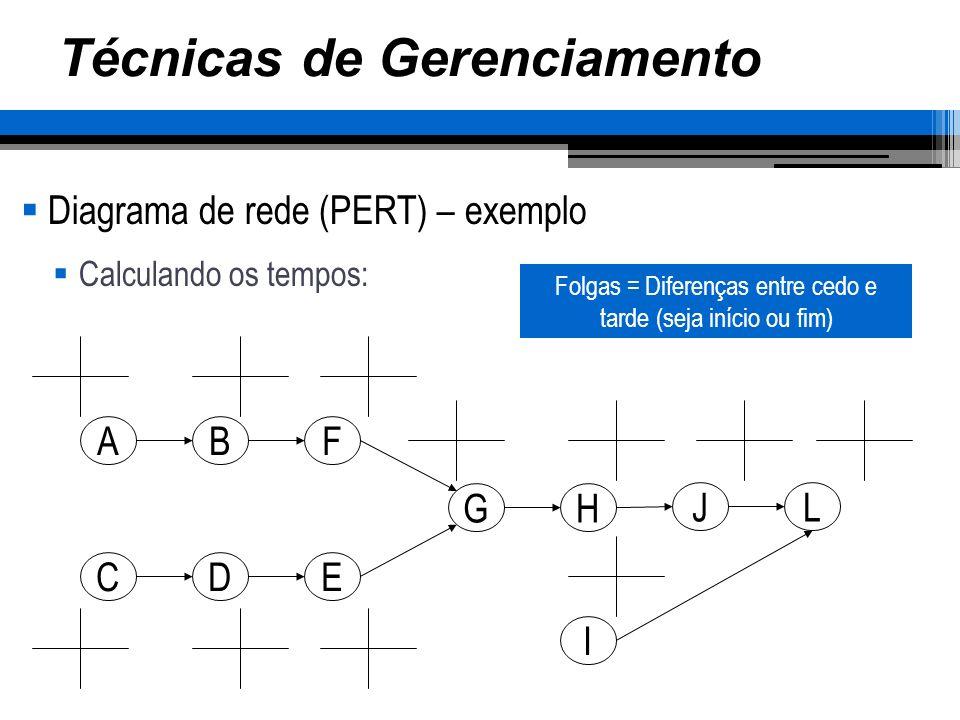 Técnicas de Gerenciamento Diagrama de rede (PERT) – exemplo Calculando os tempos: AB CD G F E H JL I Folgas = Diferenças entre cedo e tarde (seja iníc