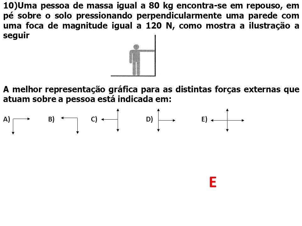 10)Uma pessoa de massa igual a 80 kg encontra-se em repouso, em pé sobre o solo pressionando perpendicularmente uma parede com uma foca de magnitude i
