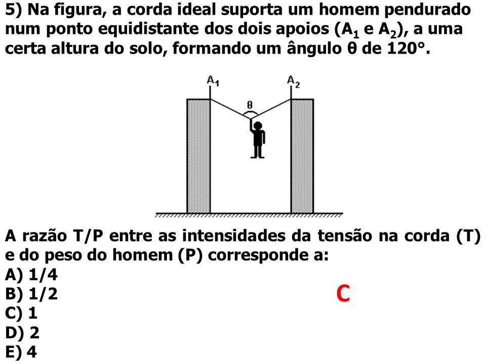5) Na figura, a corda ideal suporta um homem pendurado num ponto equidistante dos dois apoios (A 1 e A 2 ), a uma certa altura do solo, formando um ân