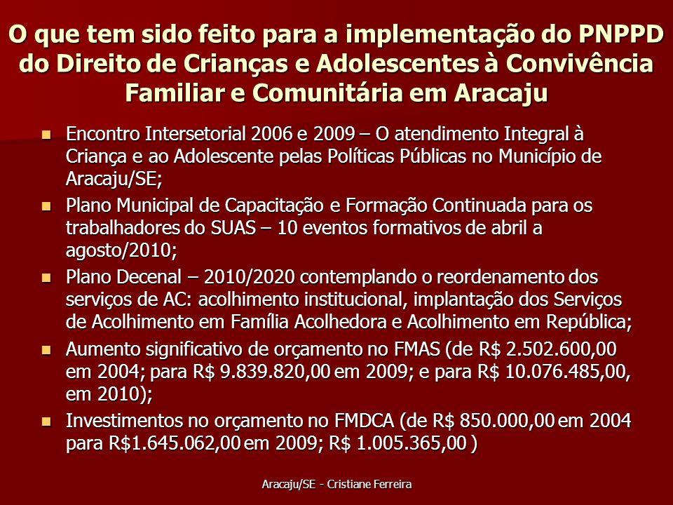 Aracaju/SE - Cristiane Ferreira Quais os principais problemas de seu estado em relação à Convivência Familiar e Comunitária.