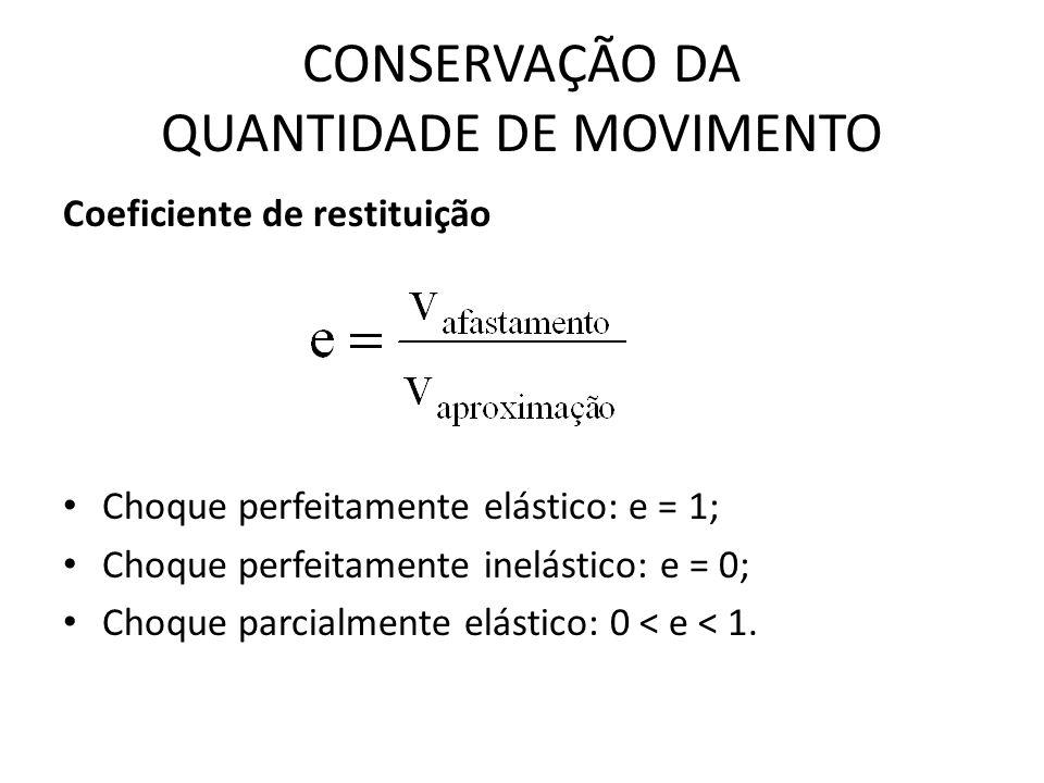 CONSERVAÇÃO DA QUANTIDADE DE MOVIMENTO Coeficiente de restituição Choque perfeitamente elástico: e = 1; Choque perfeitamente inelástico: e = 0; Choque