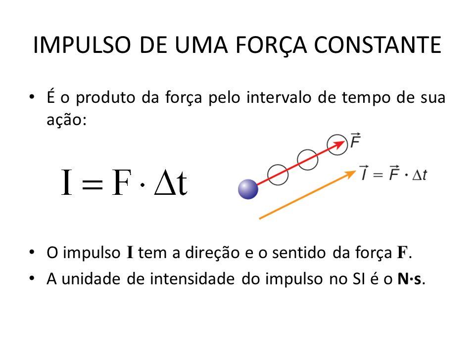 IMPULSO DE UMA FORÇA CONSTANTE É o produto da força pelo intervalo de tempo de sua ação: O impulso I tem a direção e o sentido da força F. A unidade d