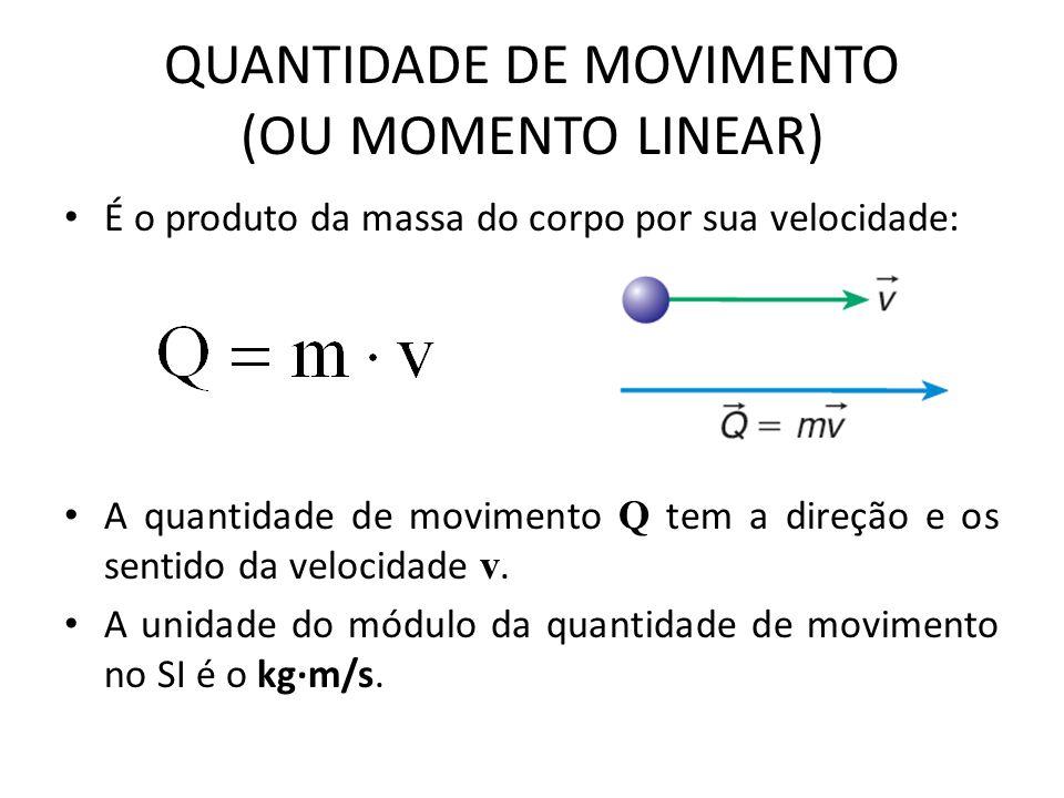 QUANTIDADE DE MOVIMENTO (OU MOMENTO LINEAR) É o produto da massa do corpo por sua velocidade: A quantidade de movimento Q tem a direção e os sentido d