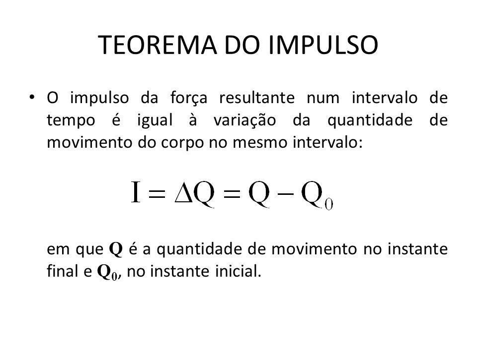 TEOREMA DO IMPULSO O impulso da força resultante num intervalo de tempo é igual à variação da quantidade de movimento do corpo no mesmo intervalo: em