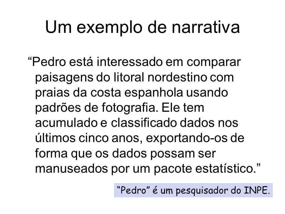 Uso de narrativas Um caminho informal mas útil para descrever funcionalidades do sistema através de cenários Cria personagens e conta a estória Alguma