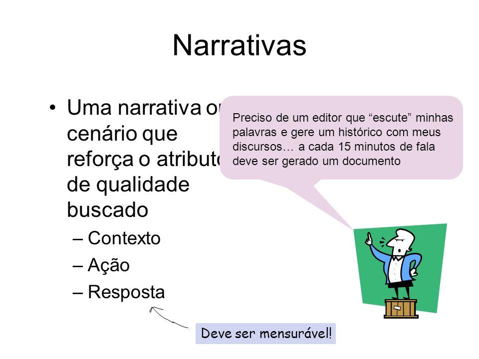 Endereçando atributos de qualidade Narrativas (ou cenários) Comportamento Patterns (padrões) Estilos Táticas