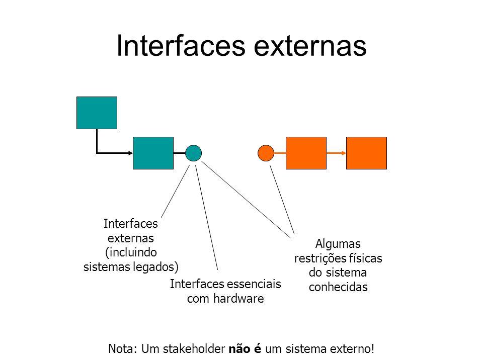 Componentes e conectores Um componente relaciona um conjunto de responsabilidades A arquitetura conceitual estrutura o sistema em termos de responsabi