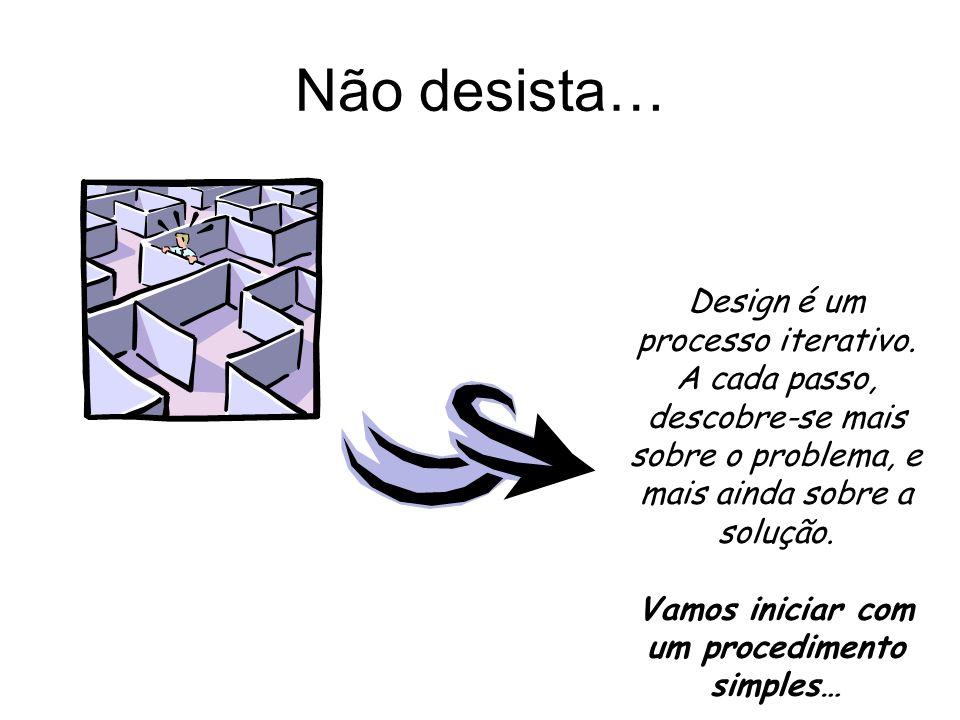 Projetando uma arquitetura? Atributos de qualidade Requisitos do negócio Requisitos funcionais SRS