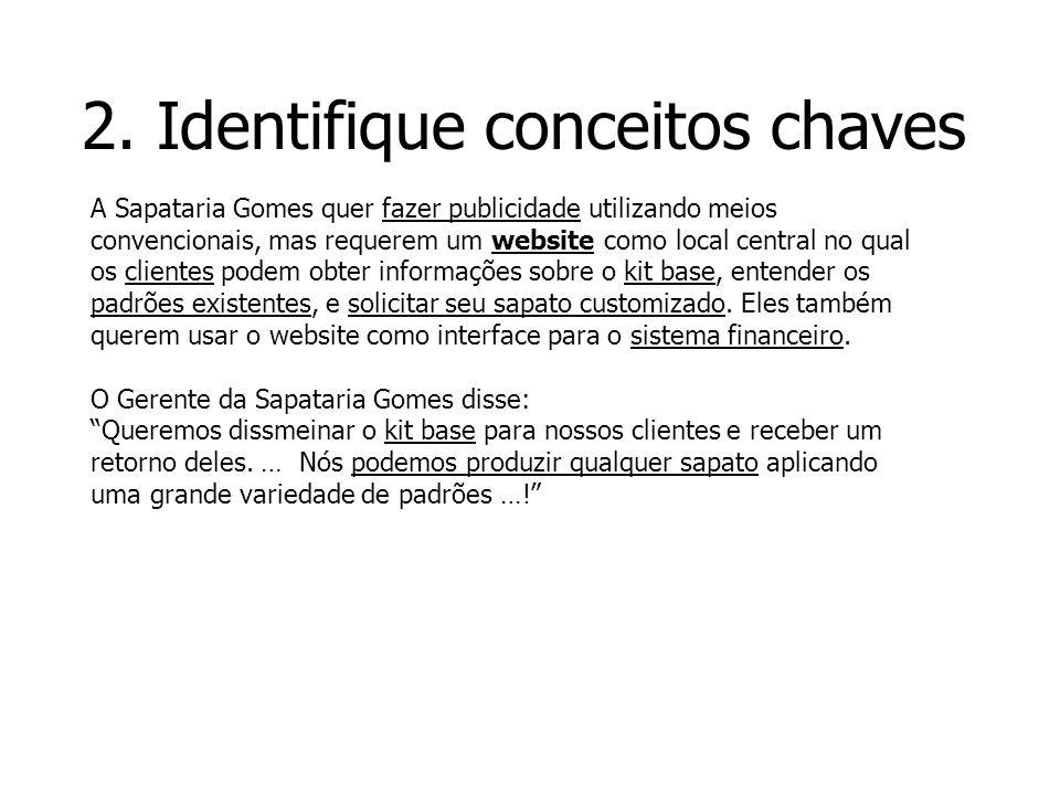 1. Busque uma narrativa do sistema A Sapataria Gomes pretende ter um plano de propaganda utilizando os mecanismos tradicionais, mas que necessita de u