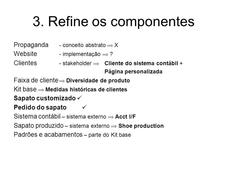 2. Identifique conceitos chaves A Sapataria Gomes quer fazer publicidade utilizando meios convencionais, mas requerem um website como local central no
