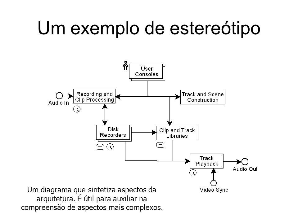 Um estereótipo indica que o componente (uma classe) possui algumas propriedades ou atributos. Estereótipos conceituais Um componente tem algum tipo de