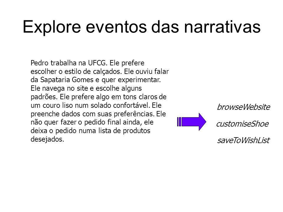 Como podemos explorar mais? Agent AnalyzerDatabase Visualization toolkit Web UI Visualizer Viz UI Update manager What to search forDiscovered data Ana