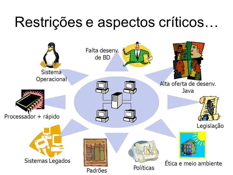 Requisitos não-funcionais Expressados na forma de atributos de qualidade A arquitetura deve identificar, analisar e suportar a implementação de atributos de qualidade