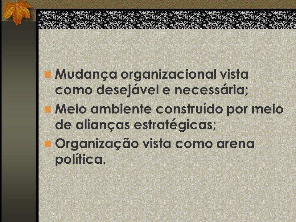 Mudança organizacional vista como desejável e necessária; Meio ambiente construído por meio de alianças estratégicas; Organização vista como arena política.